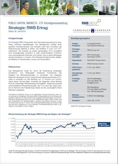 Factsheet Strategie: RWB Ertrag