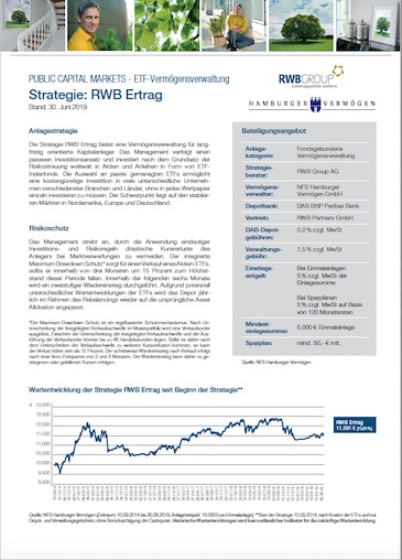 Factsheet Strategie: RWB Ertrag